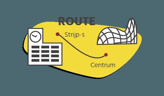 ideeënvijver route plein Strijp-S centrum