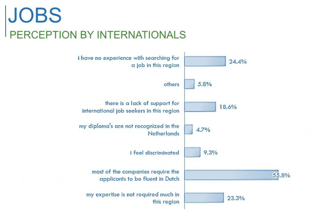 jobs expats