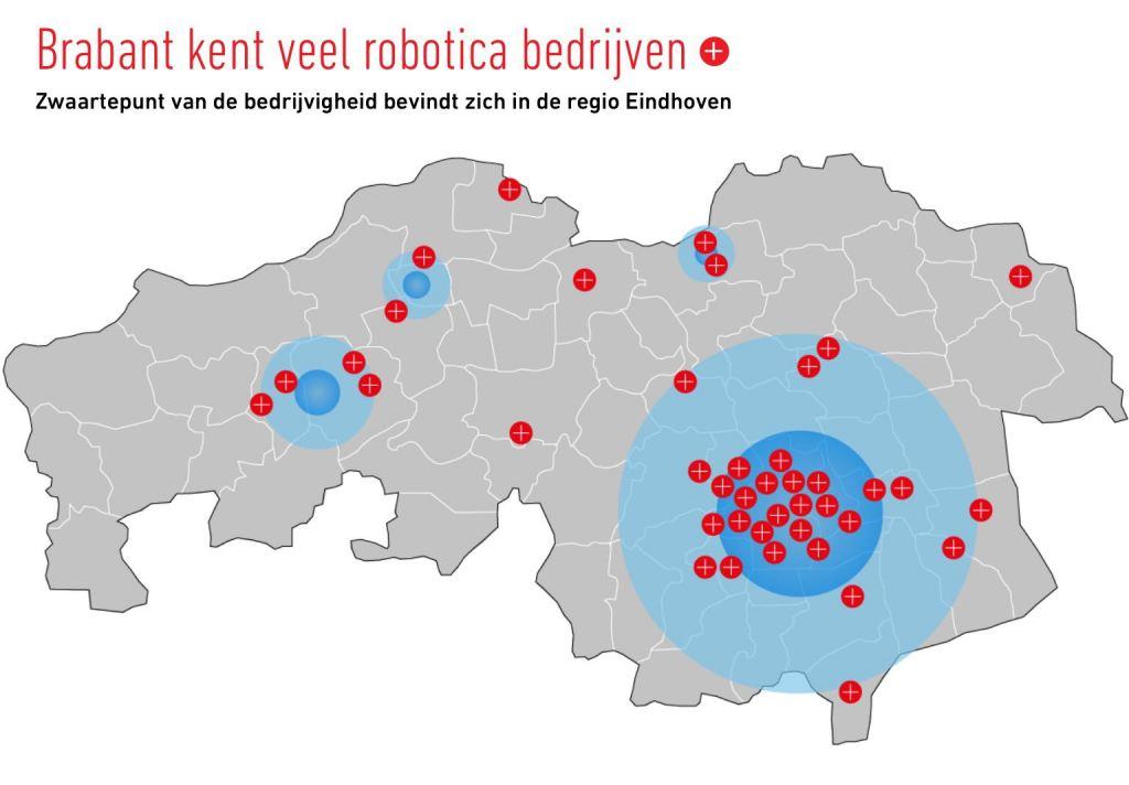 RobotBrainport