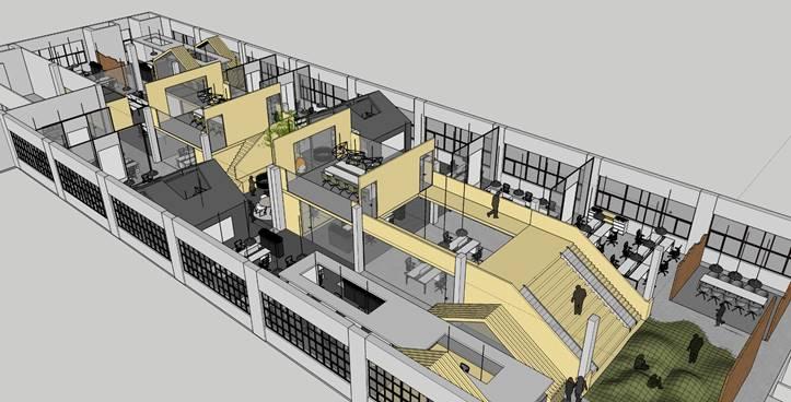 Headquarters Studyportals