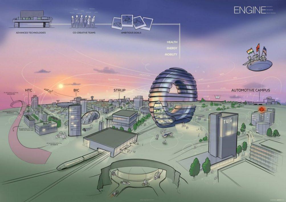Eindhoven Engine