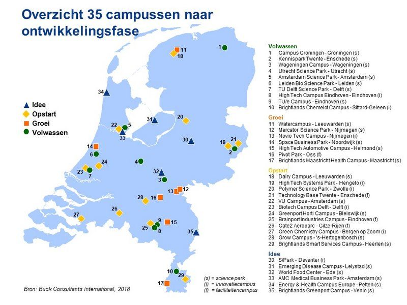 campuses Brabant Nederland Buck