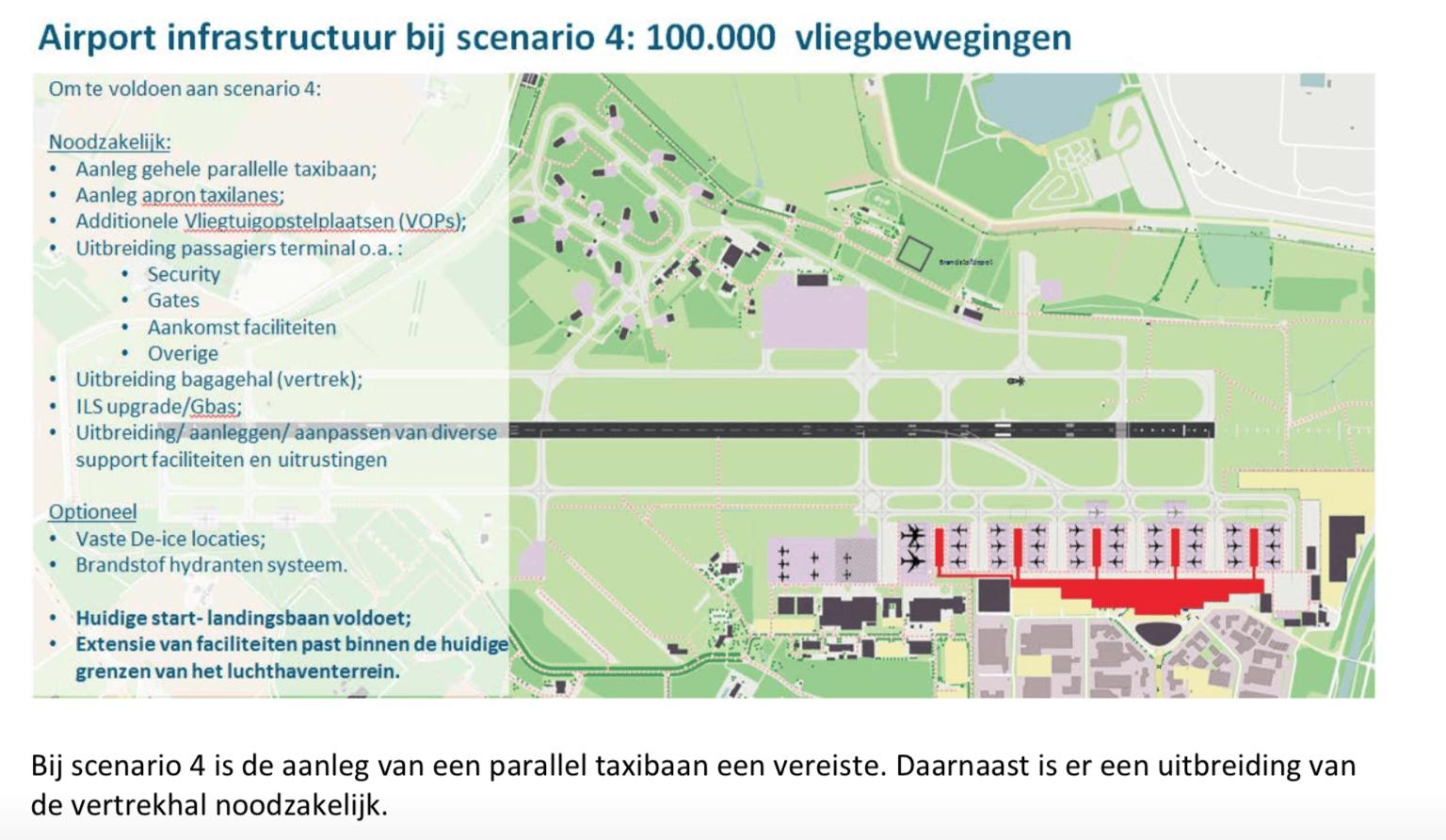 scenario 4 Eindhoven Airport