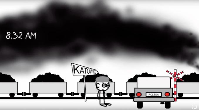 Katowice climate