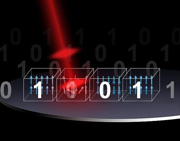 TU Eindhoven photonics data