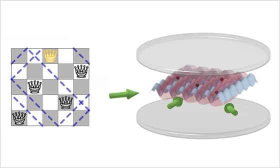 Schachbrett Modell Quantencomputer(c) Universität Innsbruck