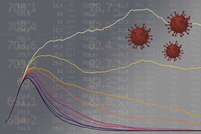 Maßnahmen, SARS-CoV-2, Computermodell, Infektionen