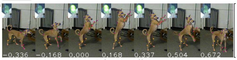 Dieren komen tot leven met 'markerloze' motion-capture