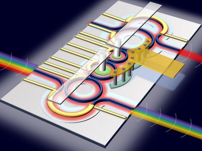 optische chip