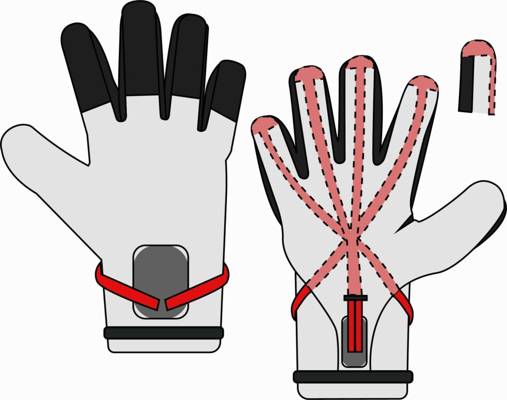 This image has an empty alt attribute; its file name is DITF_Structure_goalkeepers-glove-1004x792.jpg
